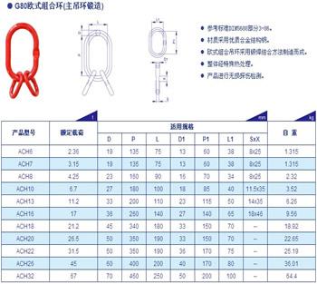 G80欧式组合环(主吊环锻造)