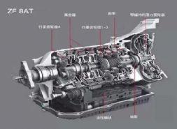 采埃孚将不再研发内燃机传动部件,汽车电气化更进一步?