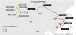 中俄东线天然气管道中厚板由鞍钢全线供货