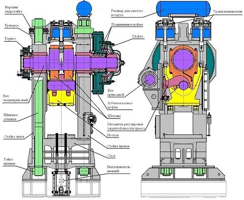 压机结构图上实施的大多数技术方案都经过设计者的论证并申请了专利.图片