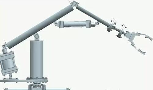 激光加工平台多自由度机械手的研究